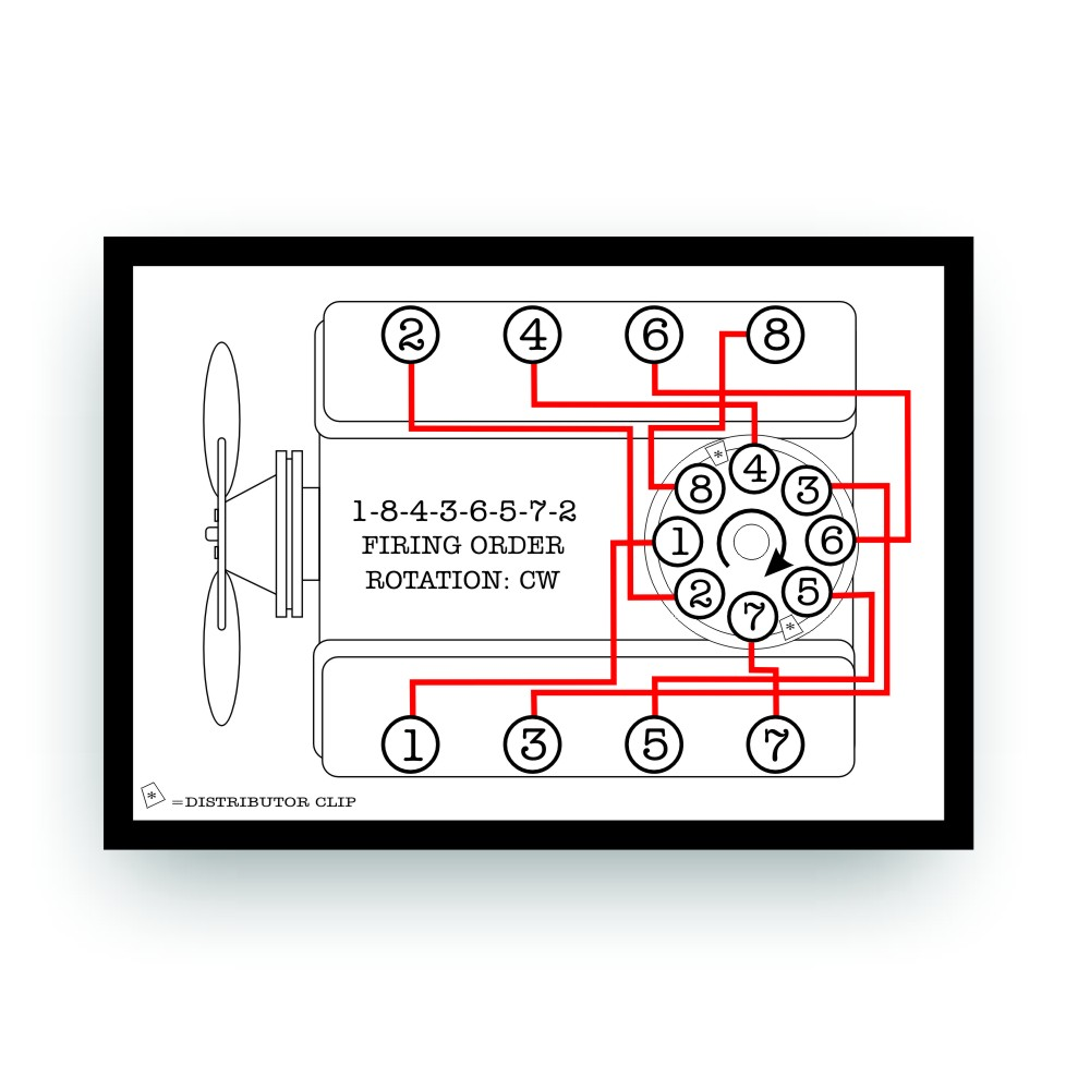 chevy distributor wiring firing order diagram